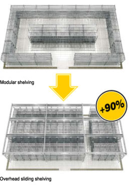 Overhead Sliding Shelving - Aluminum Shelves