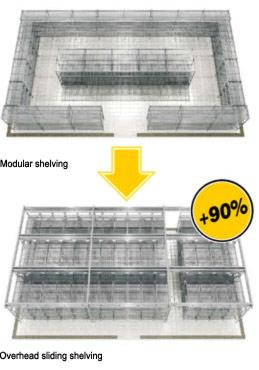 Overhead Sliding Shelving - Aluminum Shelves